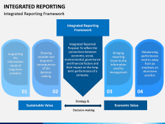 Integrated Reporting PPT Slide 3
