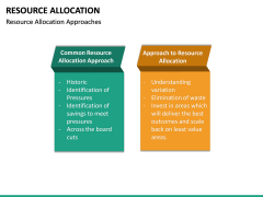 Resource Allocation PPT Slide 20