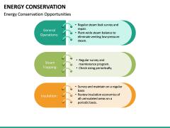 Energy Conservation PPT Slide 14