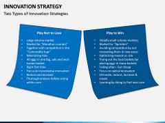 Innovation Strategy PPT Slide 2
