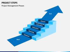 Project Steps PPT Slide 3