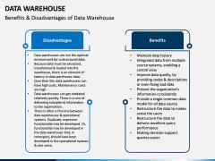 Data Warehouse PPT Slide 19