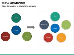 Triple Constraints PPT Slide 19