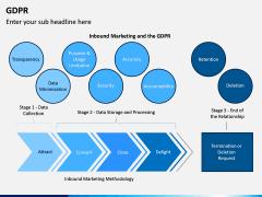 GDPR PPT Slide 12