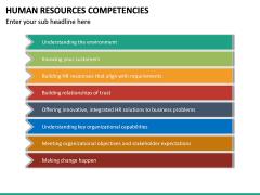 HR Competencies PPT Slide 22