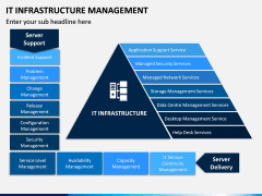 IT Infrastructure Management PPT Slide 3