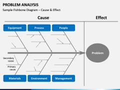 Problem Analysis PPT slide 11