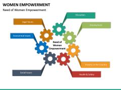Women Empowerment PPT Slide 20