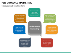 Performance Marketing PPT slide 21