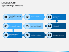 Strategic HR PPT Slide 6