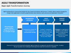Agile Transformation PPT Slide 12