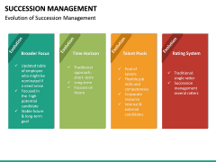 Succession Management PPT Slide 24
