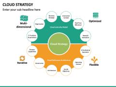 Cloud Strategy PPT Slide 13
