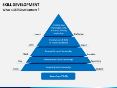 Skill Development PPT slide 3