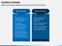 Blended Learning PPT Slide 15