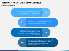 Reliability Centered Maintenance PPT Slide 4