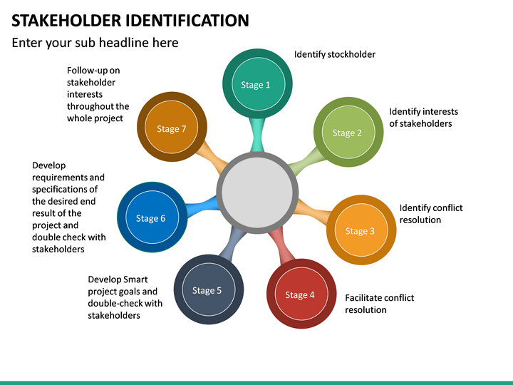 Stakeholder Identification Powerpoint Template