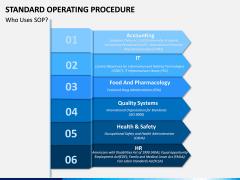 Standard Operating Procedure PPT slide 6