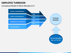 Employee Turnover PPT Slide 5