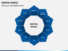 Mental Model PPT Slide 1