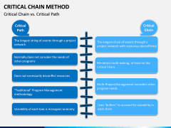 Criticial Chain Method PPT Slide 7