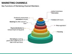 Marketing Channels PPT slide 30