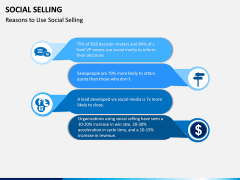 Social Selling PPT Slide 4