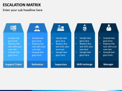 Escalation matrix PPT slide 4