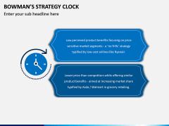 Bowman Strategy Clock PPT Slide 10