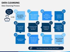 Data Cleansing PPT Slide 4