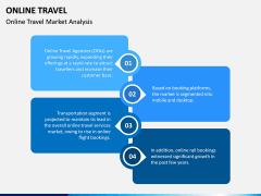 Online Travel PPT Slide 5