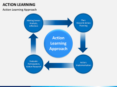 Action Learning PPT Slide 7