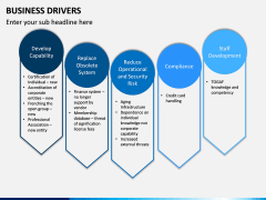 Business Drivers PPT Slide 7