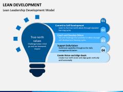 Lean Development PPT Slide 6