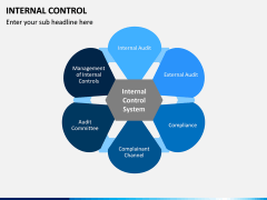 Internal Control PPT slide 3