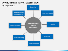 Environmental Impact Assessment (EIA) PPT Slide 4