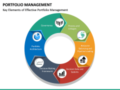 Portfolio Management PPT Slide 20