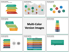 Influence Mapping PPT MC Combined