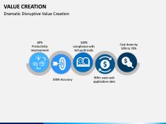 Value Creation PPT Slide 13
