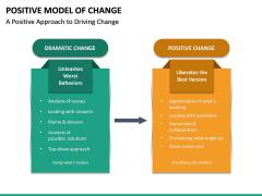 Positive Model of Change PPT Slide 14