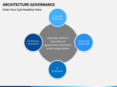 Architecture Governance PPT slide 10
