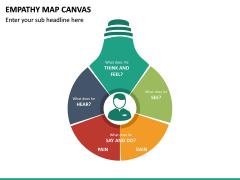 Empathy Map Canvas PPT Slide 10