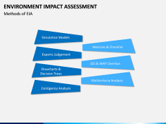 Environmental Impact Assessment (EIA) PPT Slide 14