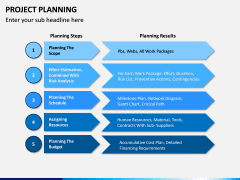 Project Planning PPT Slide 19