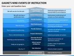 Gagne's Nine Events of Instruction PPT Slide 5