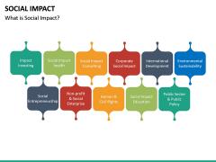Social Impact PPT Slide 21