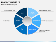 Product Market Fit PPT slide 4
