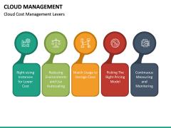 Cloud Management PPT Slide 31