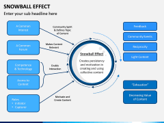 Snowball Effect PPT Slide 4