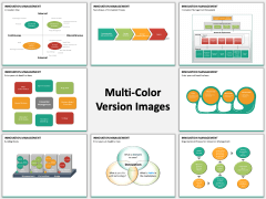 Innovation management PPT MC Combined